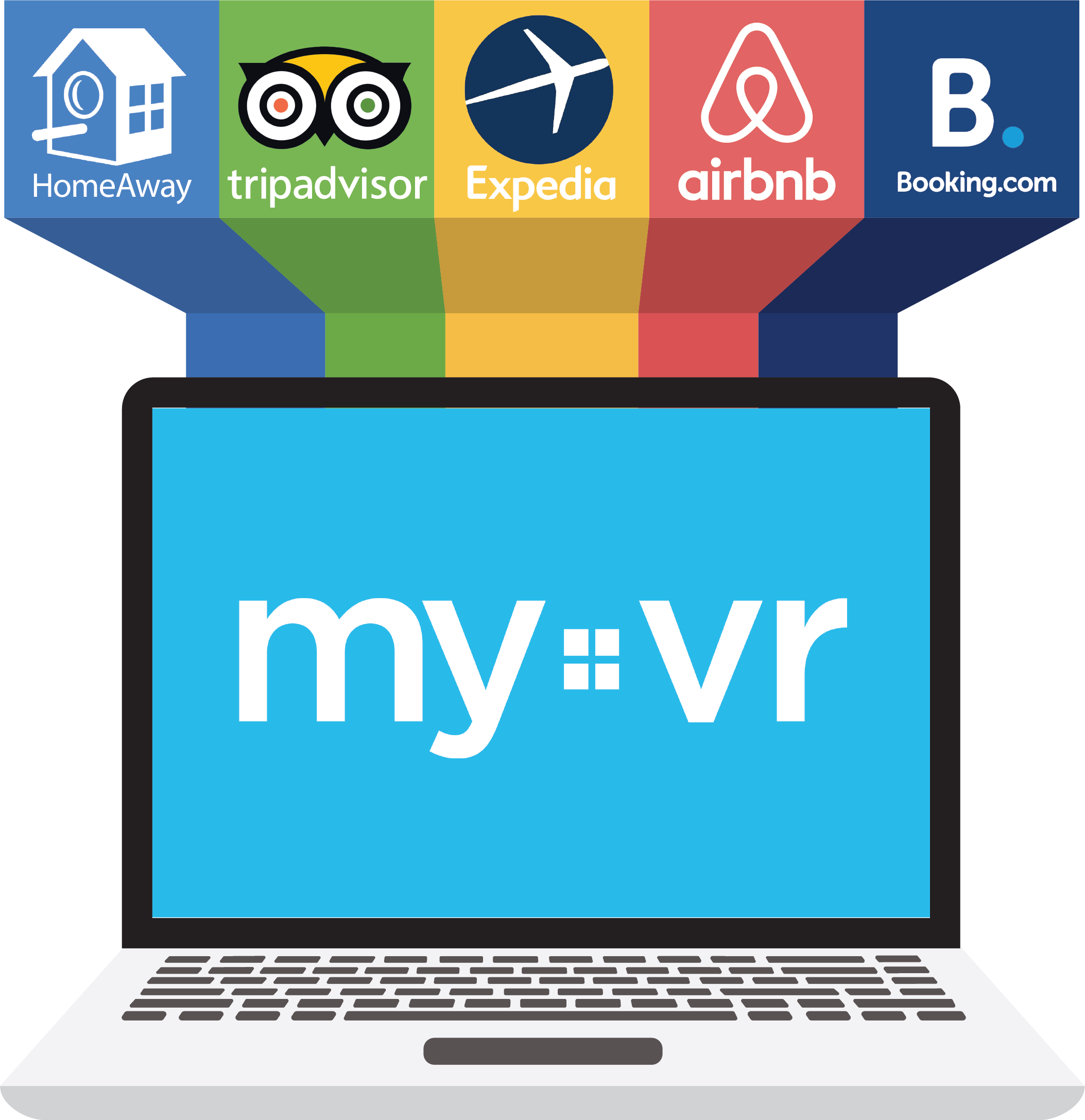 Vrbo vs Airbnb vs HomeAway vs Bookingcom vs Expedia
