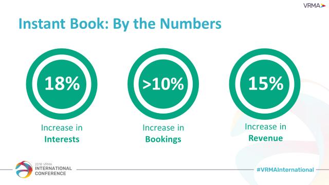 TripAdvisor Instant Book metrics
